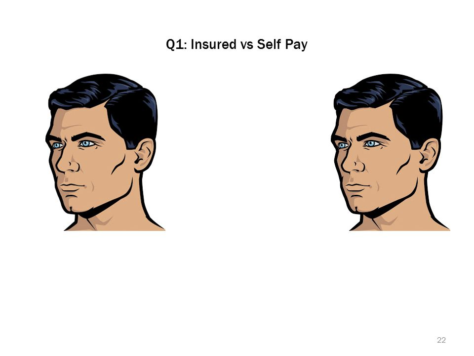 Q1: Insured vs Self Pay 22