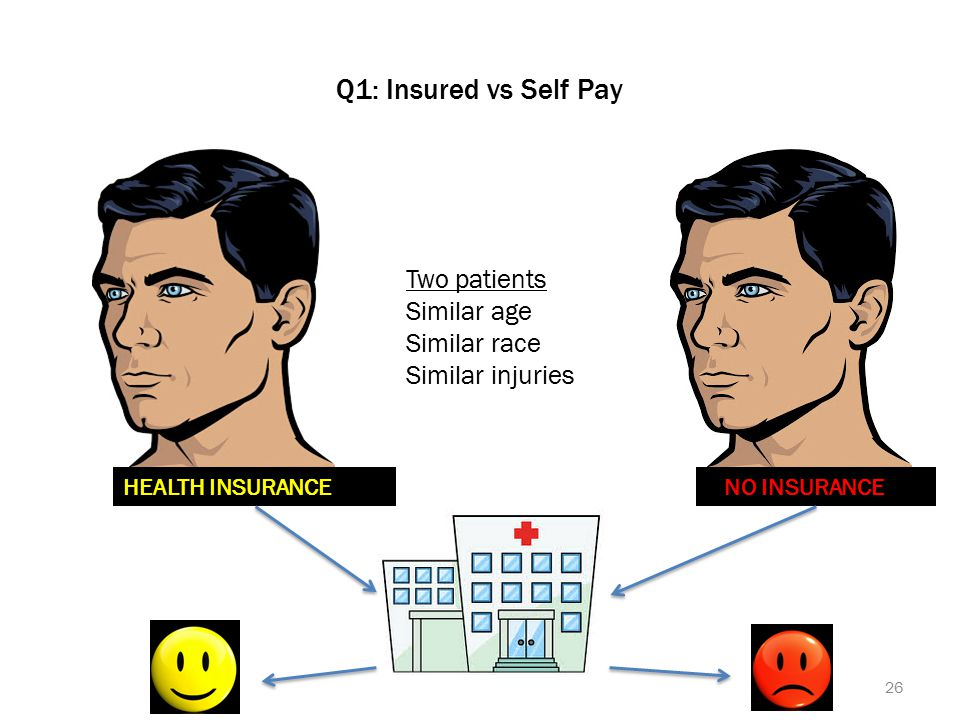 Q1: Insured vs Self Pay 26 Two patients Similar age Similar race Similar injuries HEALTH INSURANCE NO INSURANCE