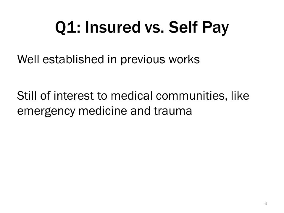 Q1: Insured vs.