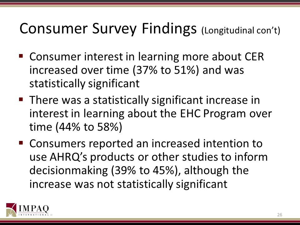 Consumer Survey Findings (Longitudinal con't)  Consumer interest in learning more about CER increased over time (37% to 51%) and was statistically si