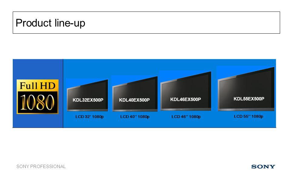 SONY PROFESSIONAL Entry level Digital signage solution 12- Select the USB Photo icon 13- Enjoy your slideshow