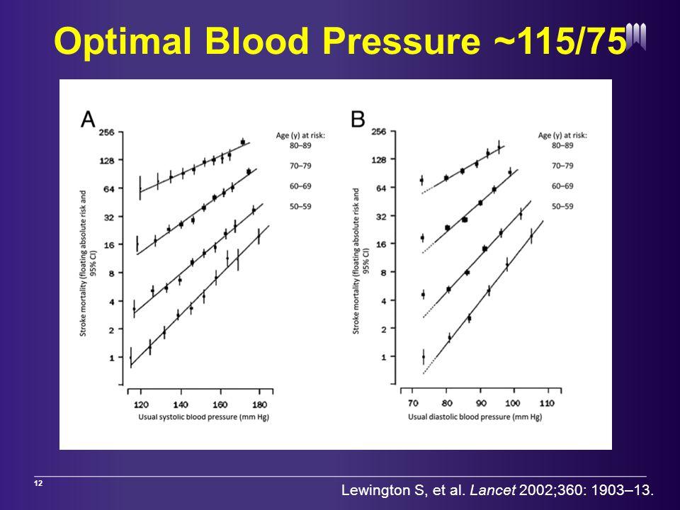 Optimal Blood Pressure ~115/75 12 Lewington S, et al. Lancet 2002;360: 1903–13.