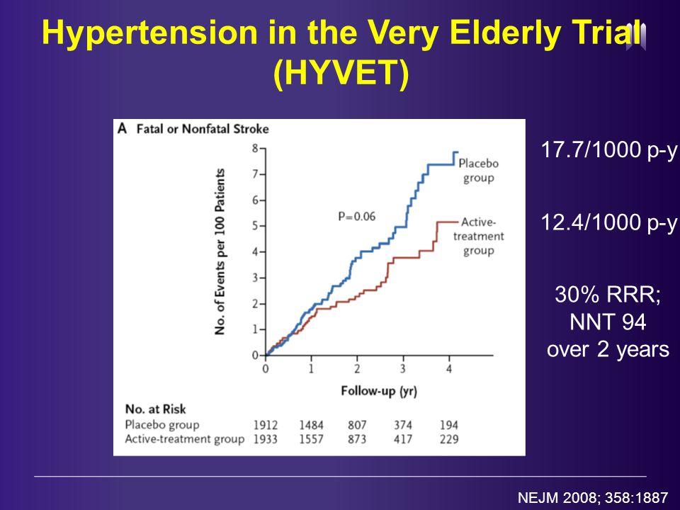 17.7/1000 p-y 12.4/1000 p-y 30% RRR; NNT 94 over 2 years NEJM 2008; 358:1887 Hypertension in the Very Elderly Trial (HYVET)