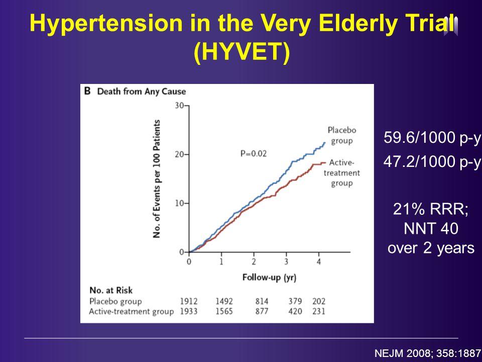 59.6/1000 p-y 47.2/1000 p-y 21% RRR; NNT 40 over 2 years NEJM 2008; 358:1887 Hypertension in the Very Elderly Trial (HYVET)
