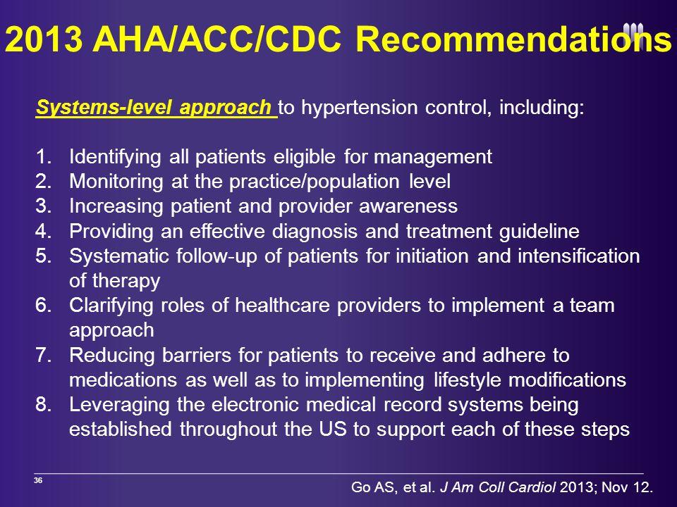 2013 AHA/ACC/CDC Recommendations 36 Go AS, et al. J Am Coll Cardiol 2013; Nov 12.