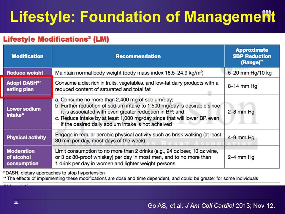 Lifestyle: Foundation of Management 38 Go AS, et al. J Am Coll Cardiol 2013; Nov 12.