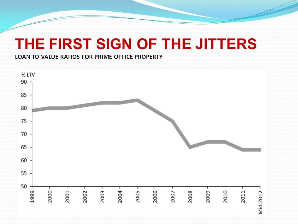 THE FIRST SIGN OF THE JITTERS LOAN TO VALUE RATIOS FOR PRIME OFFICE PROPERTY