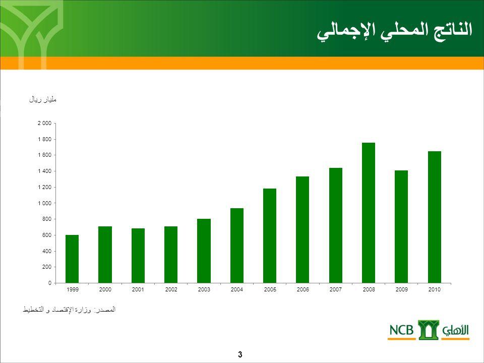 4 الناتج المحلي الحقيقي المصدر: وزارة الإقتصاد و التخطيط