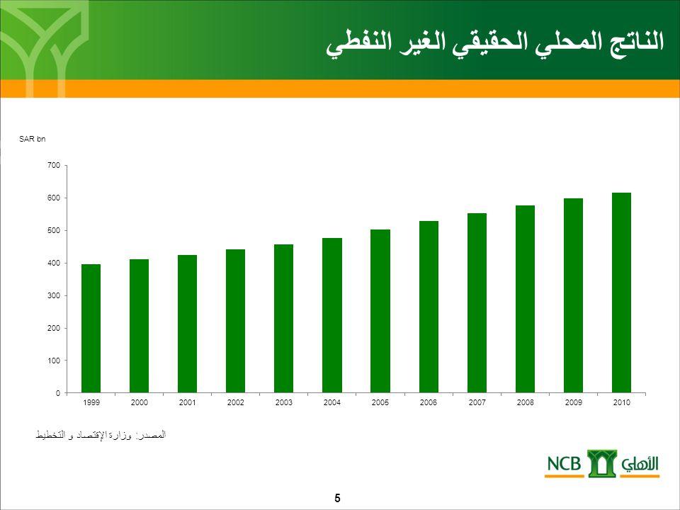 5 الناتج المحلي الحقيقي الغير النفطي المصدر: وزارة الإقتصاد و التخطيط