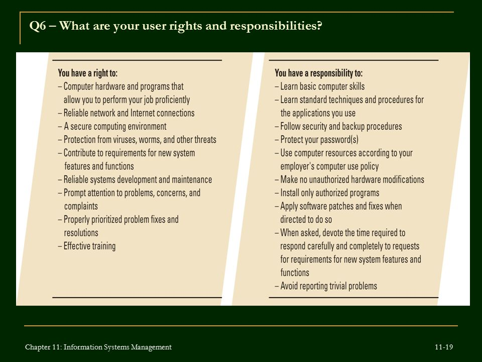 Q6 – What are your user rights and responsibilities? Chapter 11: Information Systems Management 11-19
