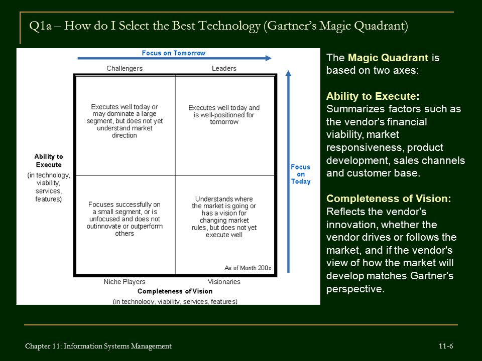 Q1a – How do I Select the Best Technology (Gartner's Magic Quadrant) UM spends $75,000 a year for access to Gartner Research. It is available to stude