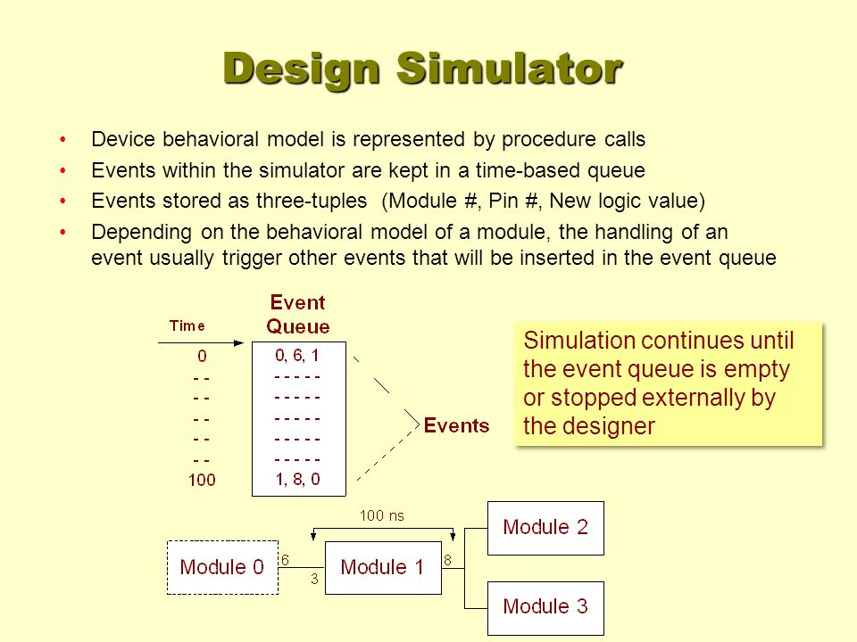 Simulation continues until the event queue is empty or stopped externally by the designer Simulation continues until the event queue is empty or stopp