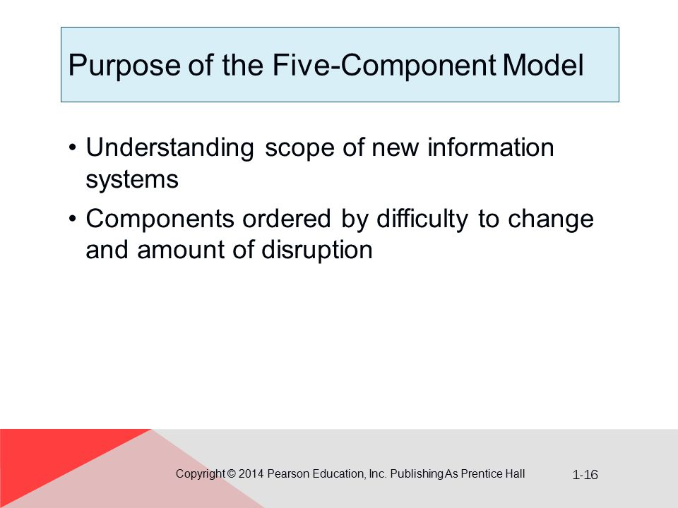 1-16 Purpose of the Five-Component Model Copyright © 2014 Pearson Education, Inc. Publishing As Prentice Hall Understanding scope of new information s