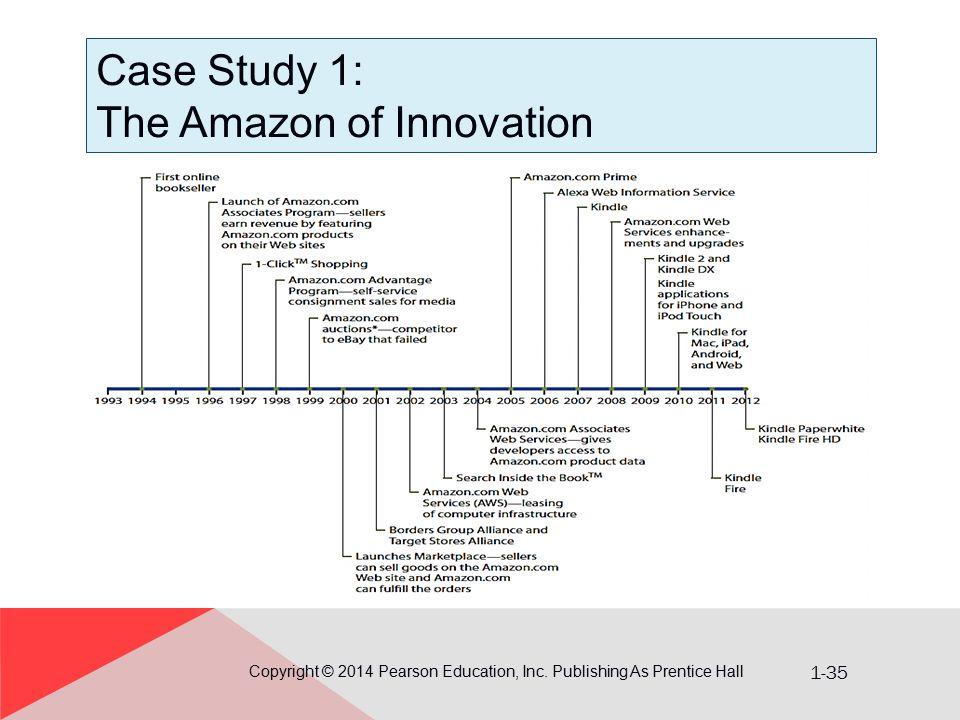 1-35 Case Study 1: The Amazon of Innovation Copyright © 2014 Pearson Education, Inc. Publishing As Prentice Hall