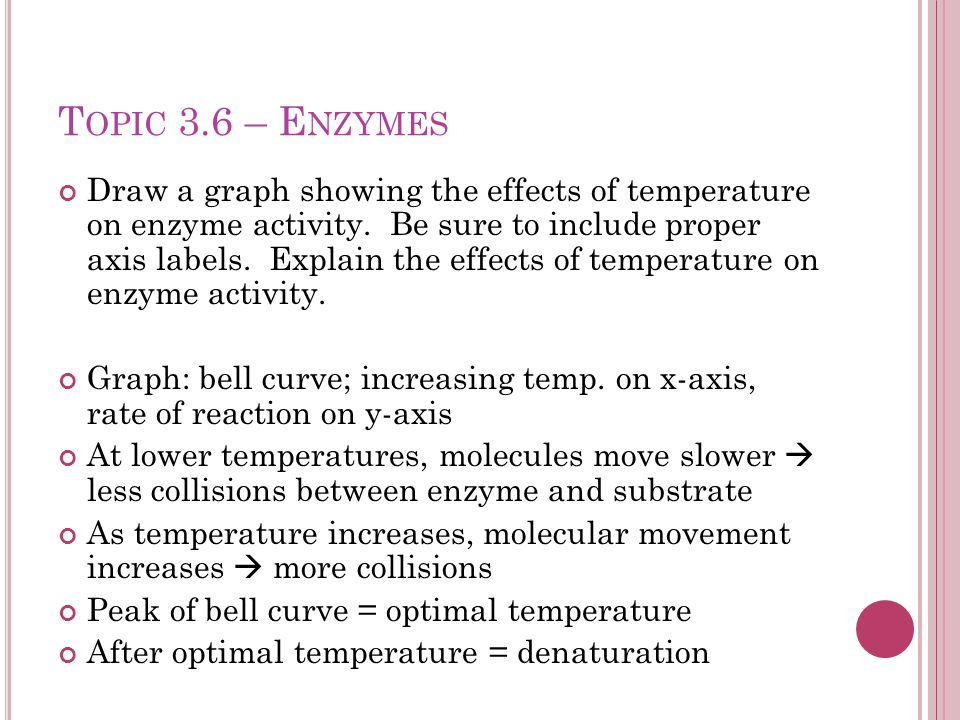 T OPIC 3.6 – E NZYMES Draw a graph showing the effects of temperature on enzyme activity.