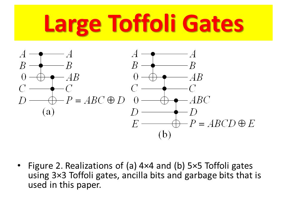Large Toffoli Gates Figure 2.