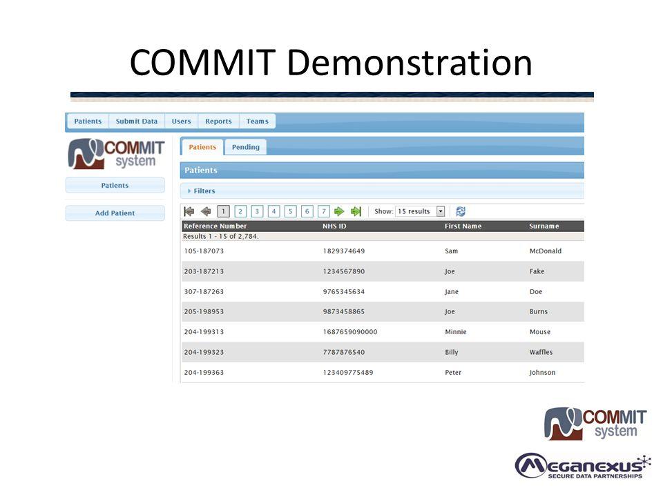 COMMIT Demonstration