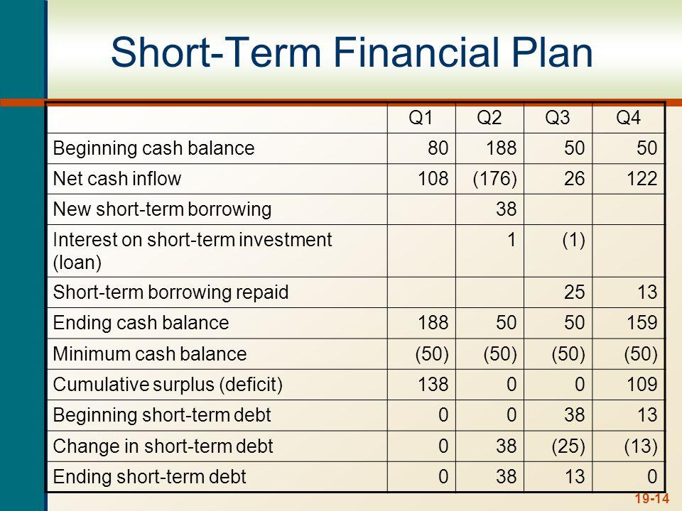 Good Short-Term Investment Plans?