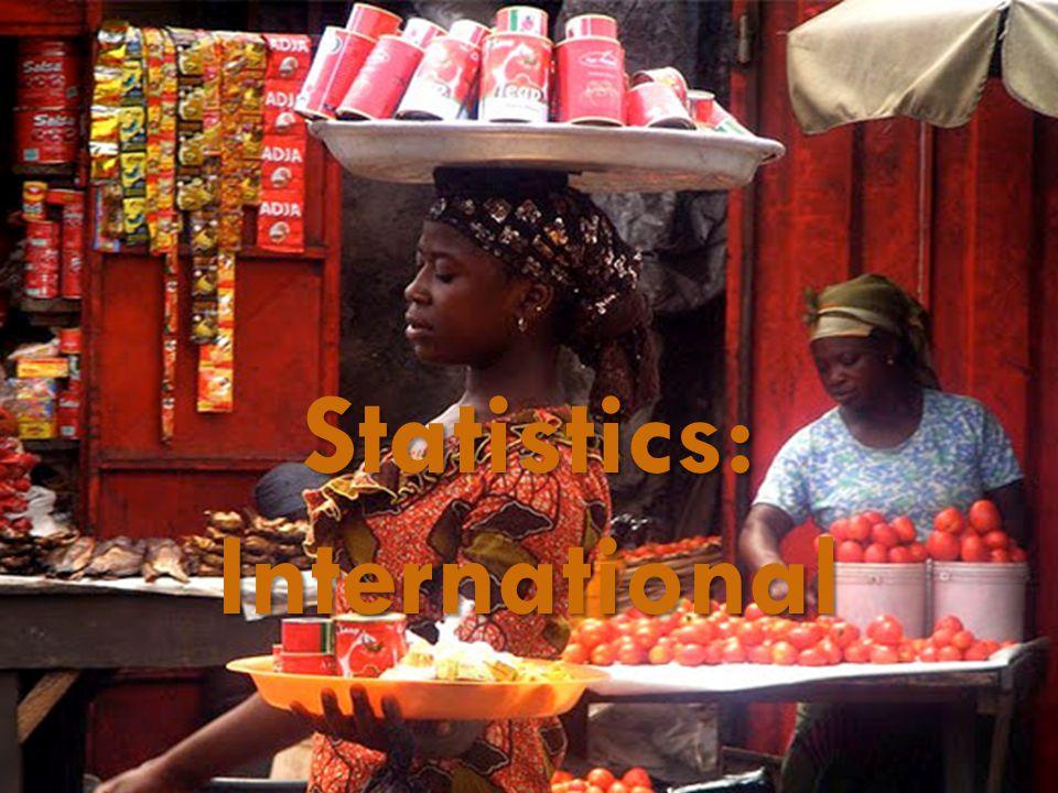 Statistics: International