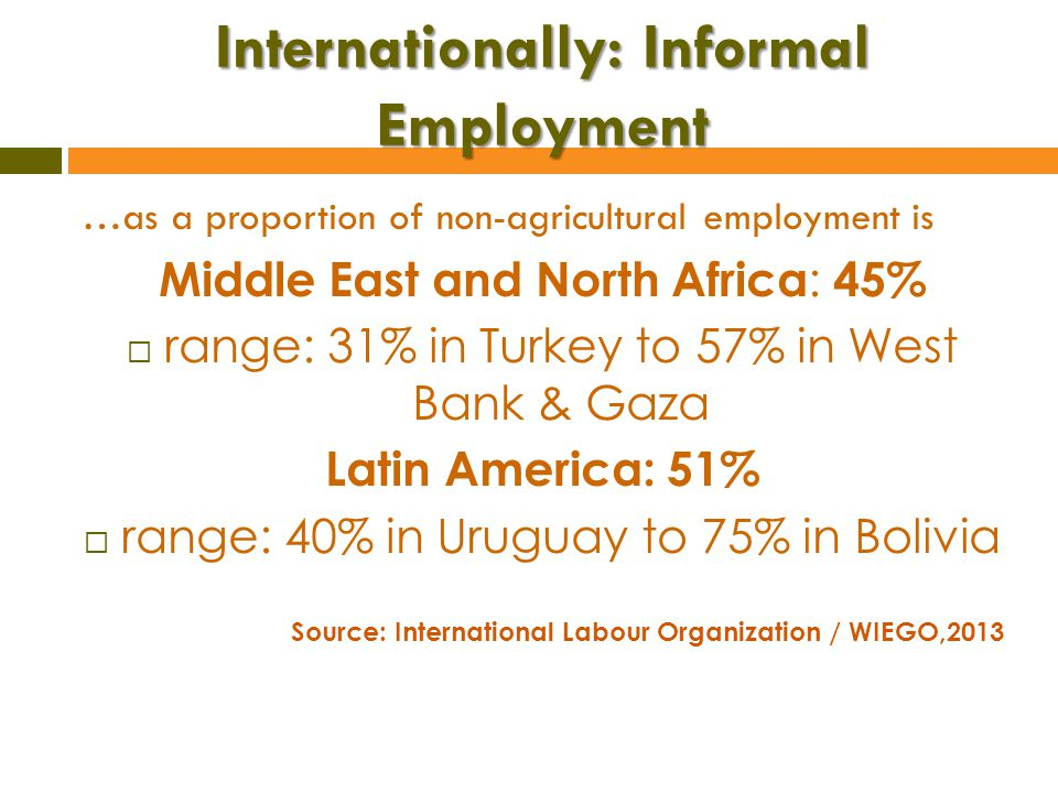 Internationally: Informal Employment …as a proportion of non-agricultural employment is Middle East and North Africa : 45%  range: 31% in Turkey to 57% in West Bank & Gaza Latin America: 51%  range: 40% in Uruguay to 75% in Bolivia Source: International Labour Organization / WIEGO,2013