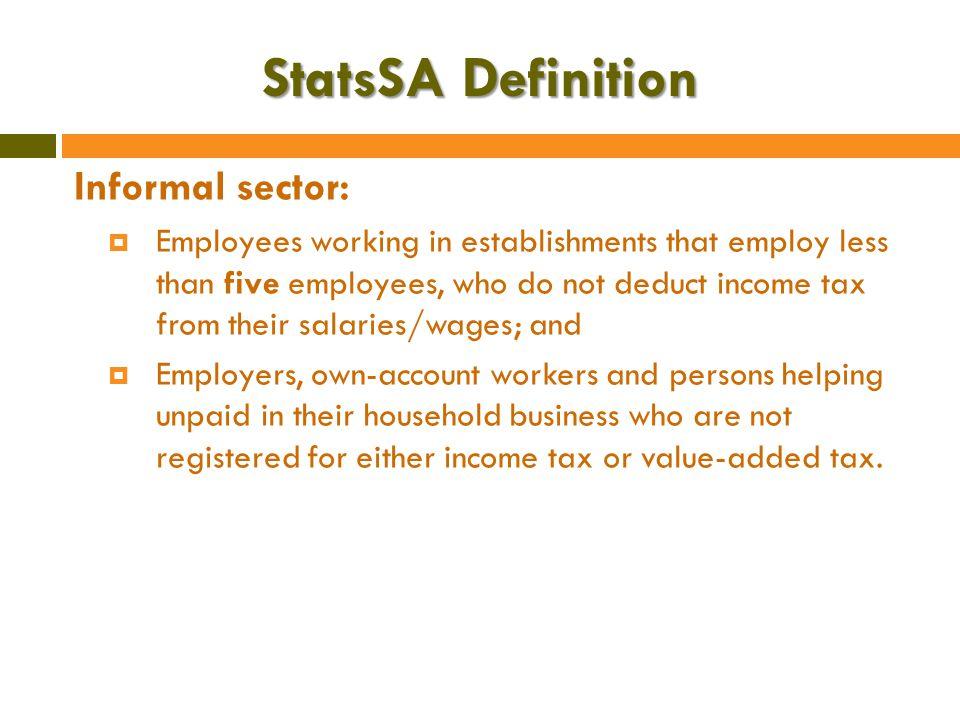 SA Informal Sector: 2008-2012