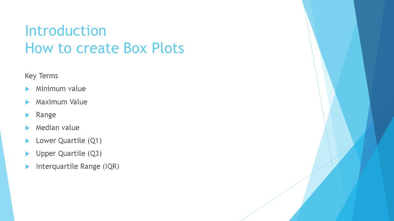 Introduction How to create Box Plots Key Terms  Minimum value  Maximum Value  Range  Median value  Lower Quartile (Q1)  Upper Quartile (Q3)  Interquartile Range (IQR)