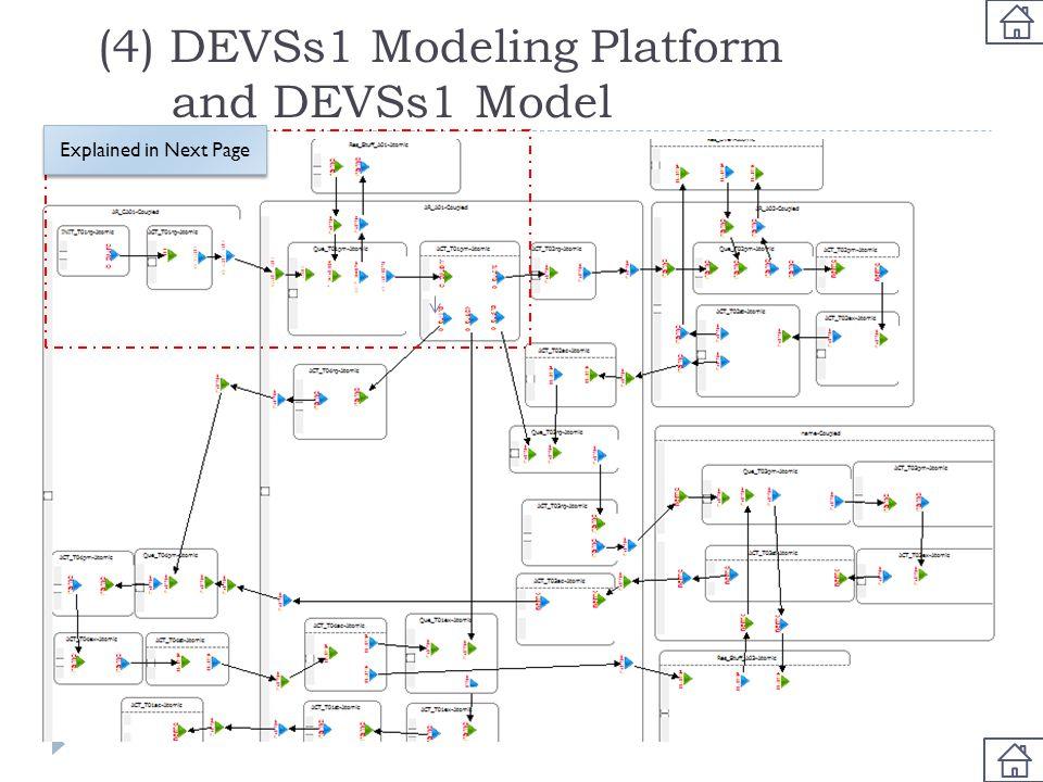 (4) DEVSs1 Modeling Platform and DEVSs1 Model Explained in Next Page