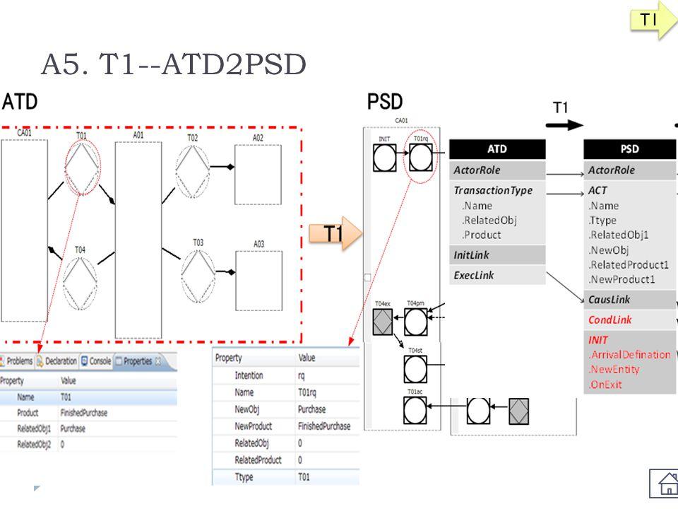 A5. T1--ATD2PSD T1