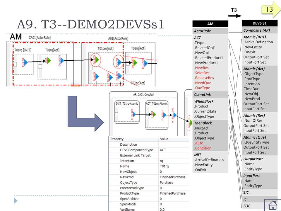 A9. T3--DEMO2DEVSs1 T3