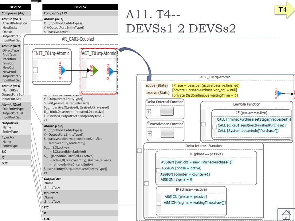A11. T4-- DEVSs1 2 DEVSs2 T4