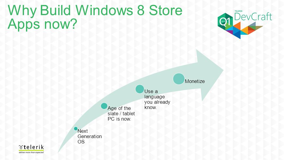 Why Build Windows 8 Store Apps now?