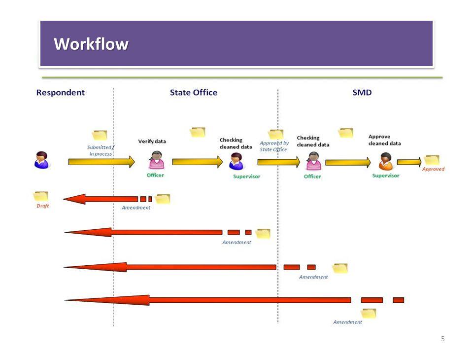 WorkflowWorkflow 5