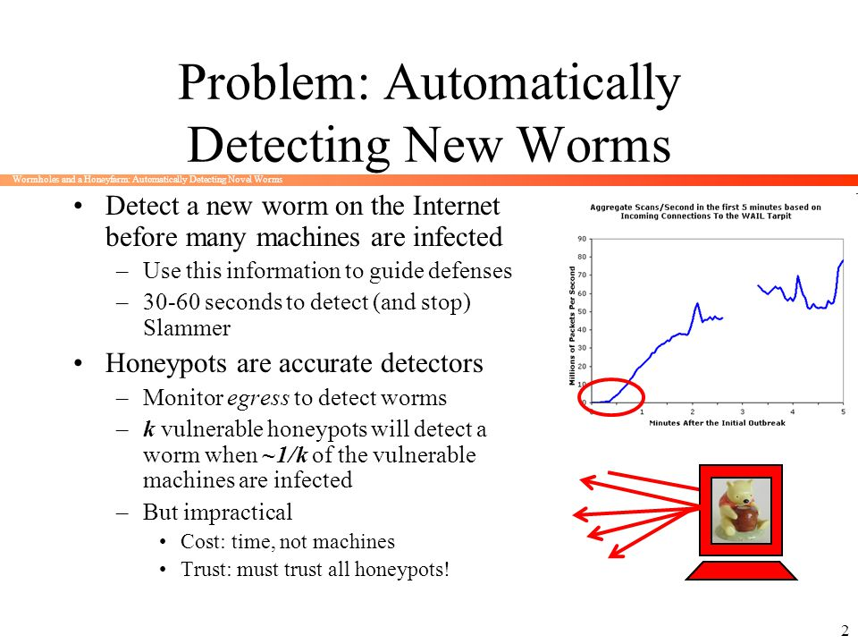 Wormholes and a Honeyfarm: Automatically Detecting Novel Worms 2 Problem: Automatically Detecting New Worms Detect a new worm on the Internet before m