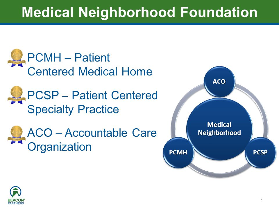 Heading – Ariel 40 PCMH – Patient Centered Medical Home PCSP – Patient Centered Specialty Practice ACO – Accountable Care Organization 7 Medical Neigh