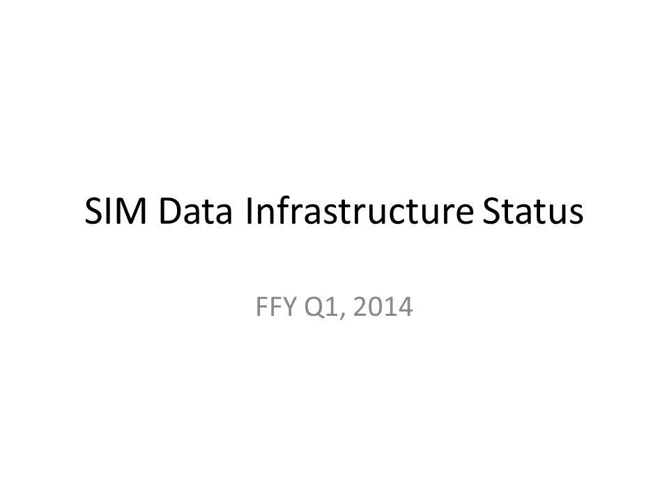 SIM Data Infrastructure Status FFY Q1, 2014