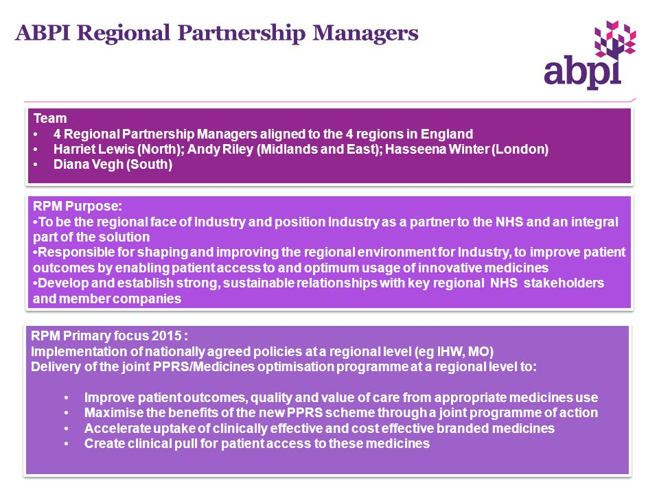 ABPI Regional Partnership Managers RPM Purpose: To be the regional face of Industry and position Industry as a partner to the NHS and an integral part of the solution Responsible for shaping and improving the regional environment for Industry, to improve patient outcomes by enabling patient access to and optimum usage of innovative medicines Develop and establish strong, sustainable relationships with key regional NHS stakeholders and member companies RPM Purpose: To be the regional face of Industry and position Industry as a partner to the NHS and an integral part of the solution Responsible for shaping and improving the regional environment for Industry, to improve patient outcomes by enabling patient access to and optimum usage of innovative medicines Develop and establish strong, sustainable relationships with key regional NHS stakeholders and member companies RPM Primary focus 2015 : Implementation of nationally agreed policies at a regional level (eg IHW, MO) Delivery of the joint PPRS/Medicines optimisation programme at a regional level to: Improve patient outcomes, quality and value of care from appropriate medicines use Maximise the benefits of the new PPRS scheme through a joint programme of action Accelerate uptake of clinically effective and cost effective branded medicines Create clinical pull for patient access to these medicines RPM Primary focus 2015 : Implementation of nationally agreed policies at a regional level (eg IHW, MO) Delivery of the joint PPRS/Medicines optimisation programme at a regional level to: Improve patient outcomes, quality and value of care from appropriate medicines use Maximise the benefits of the new PPRS scheme through a joint programme of action Accelerate uptake of clinically effective and cost effective branded medicines Create clinical pull for patient access to these medicines Team 4 Regional Partnership Managers aligned to the 4 regions in England Harriet Lewis (North); Andy Riley (Midlands and East); Hasseena Winter (