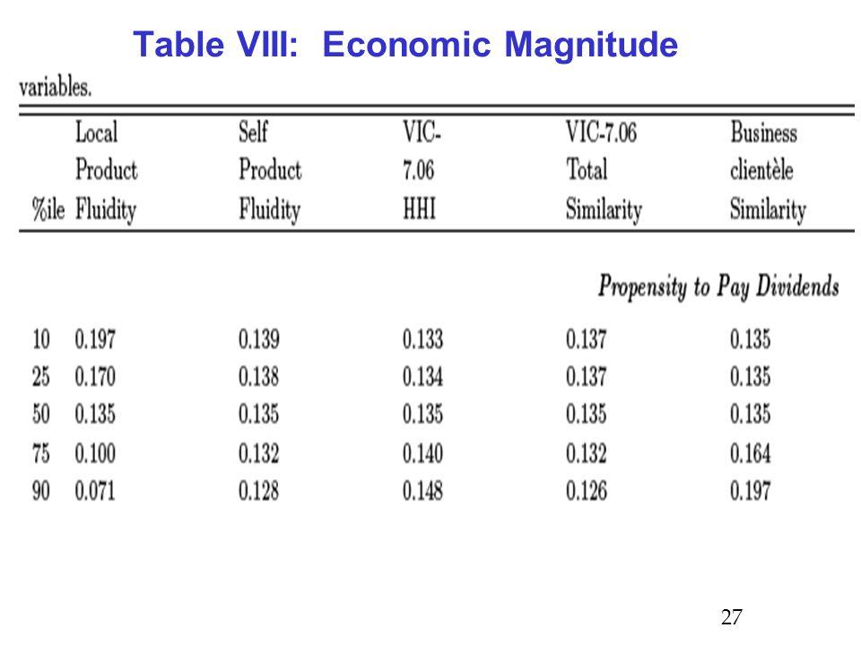 Table VIII: Economic Magnitude 27