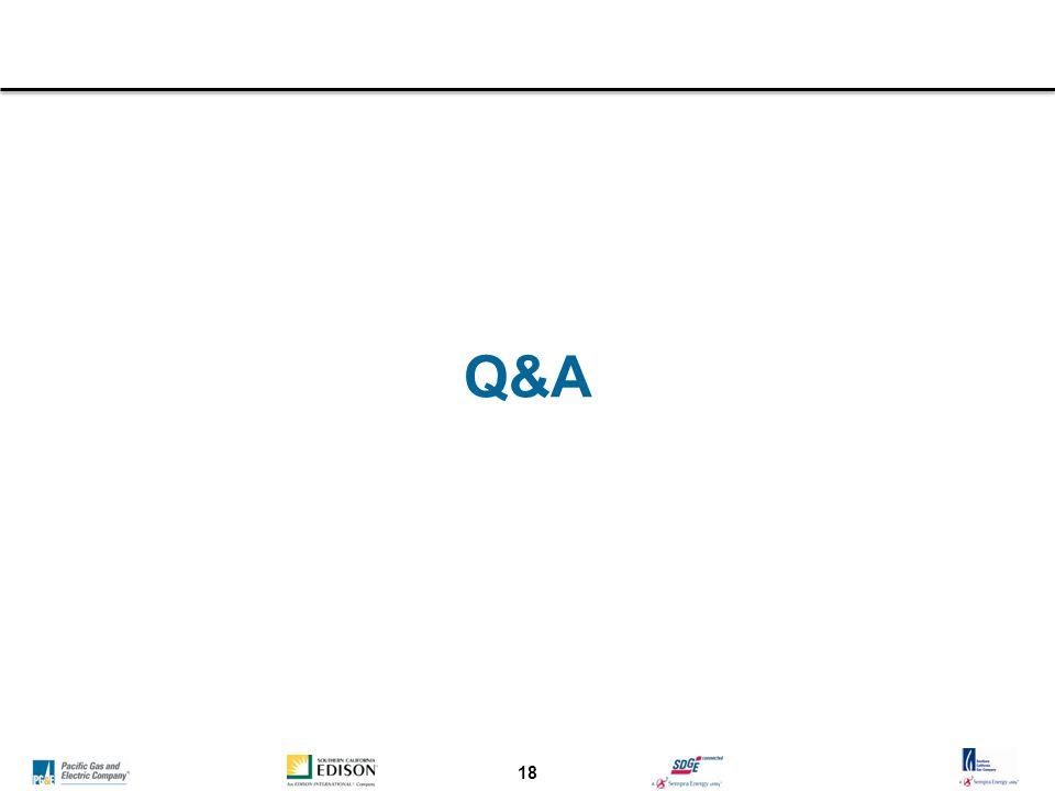 18 Q&A