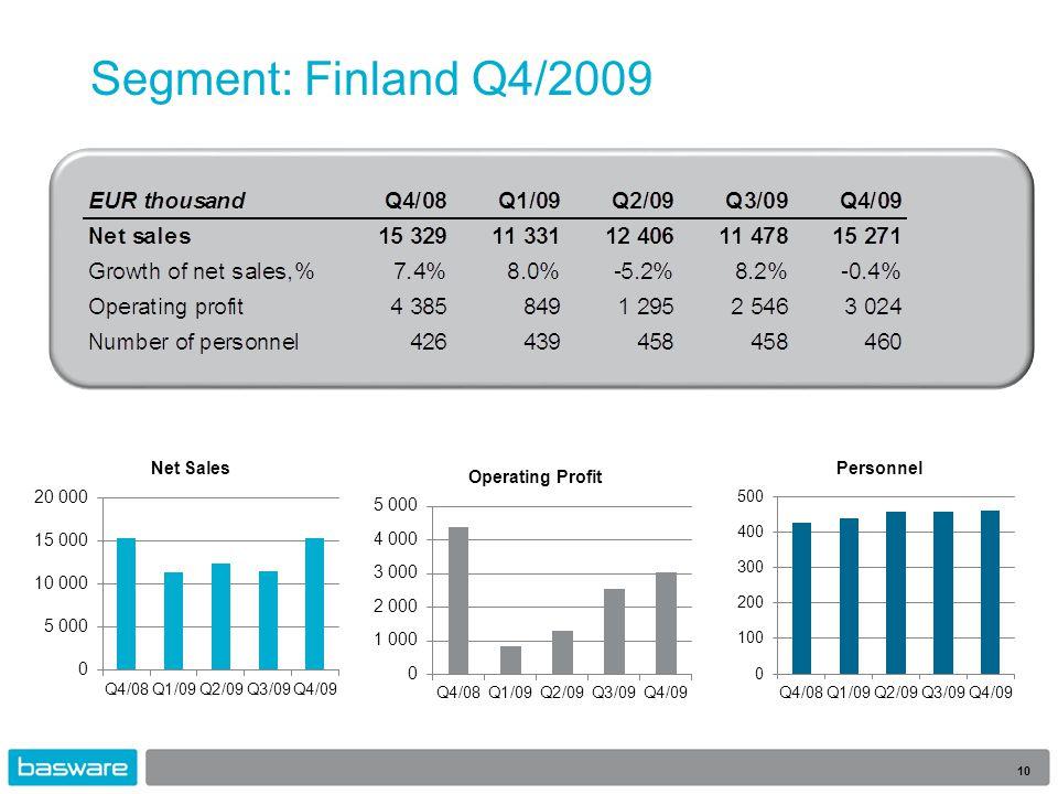 Segment: Finland Q4/2009 10