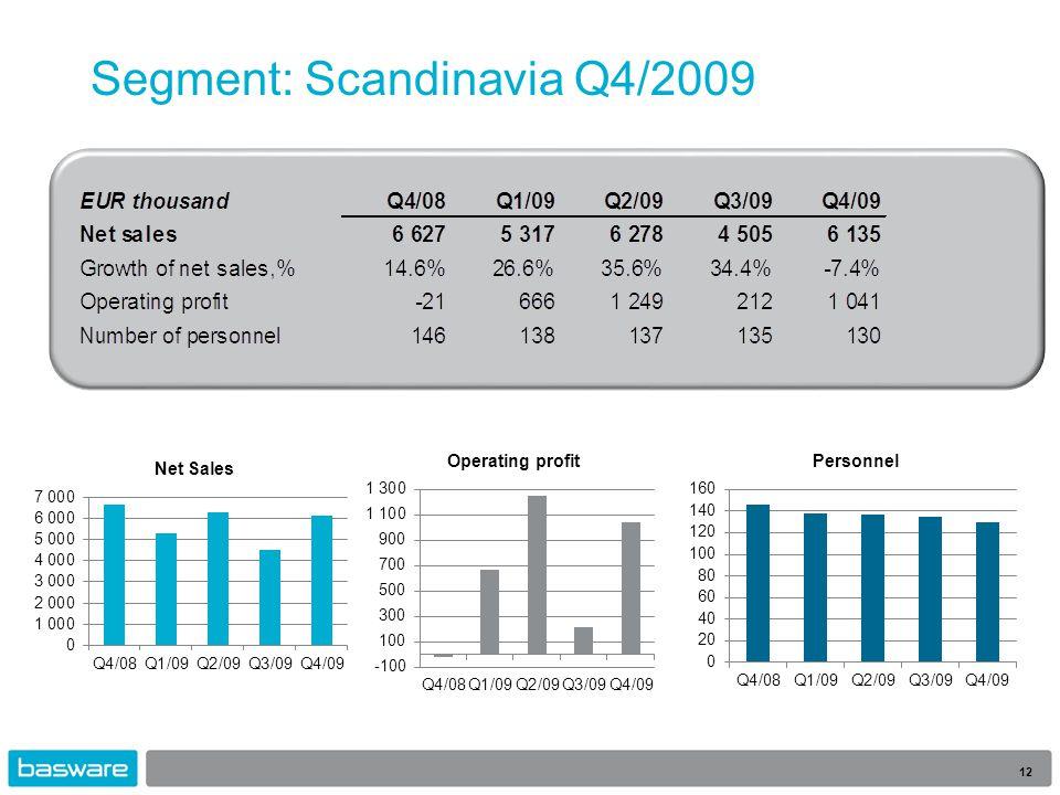 Segment: Scandinavia Q4/2009 12