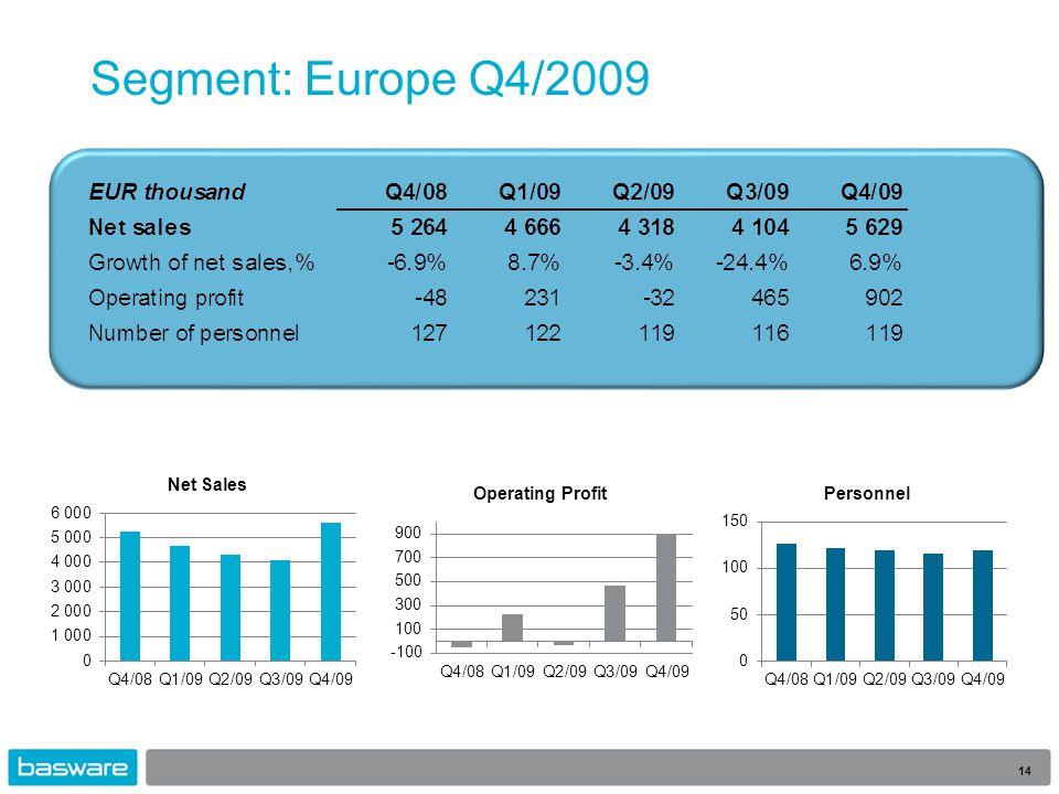 Segment: Europe Q4/2009 14