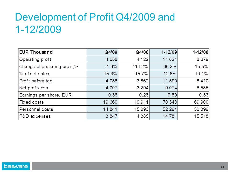 Development of Profit Q4/2009 and 1-12/2009 31