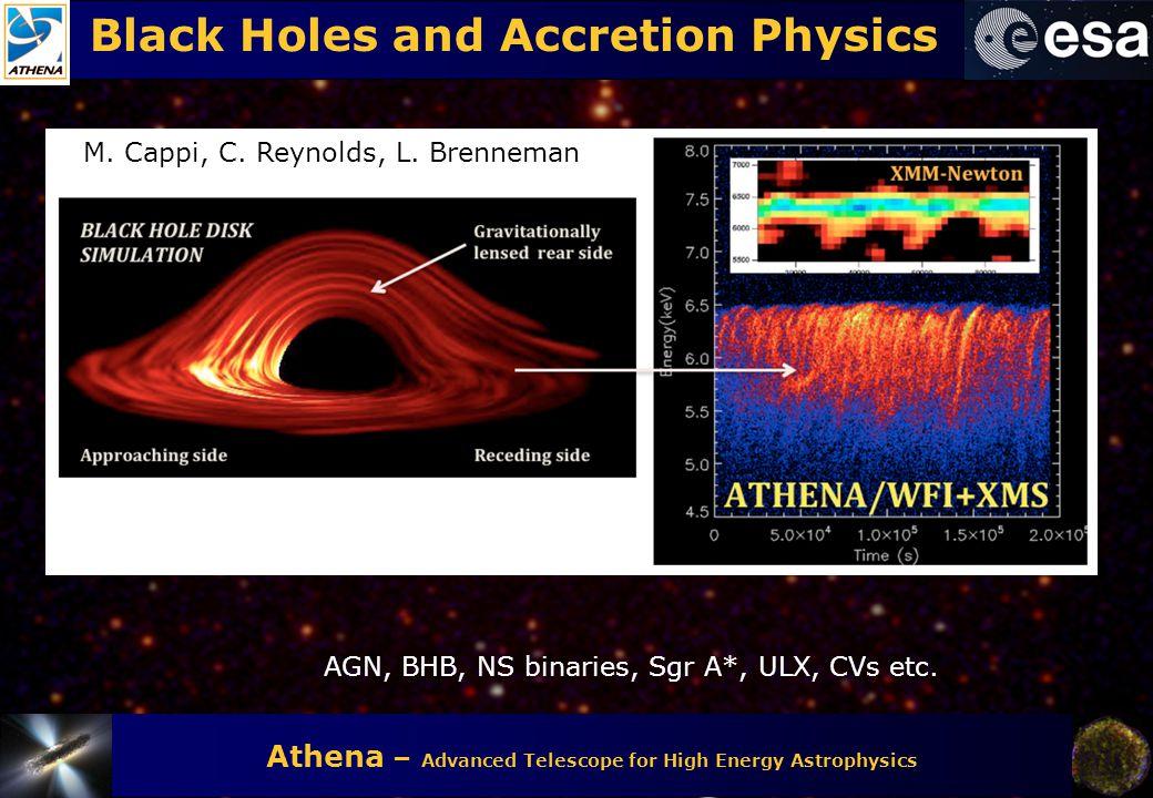 Athena – Advanced Telescope for High Energy Astrophysics Black Holes and Accretion Physics AGN, BHB, NS binaries, Sgr A*, ULX, CVs etc. M. Cappi, C. R