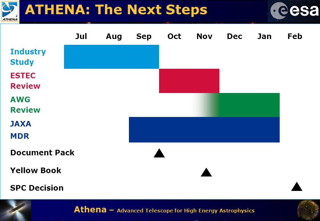 Athena – Advanced Telescope for High Energy Astrophysics ATHENA: The Next Steps JulAugSepOctNovDecJanFeb Industry Study ESTEC Review AWG Review JAXA M