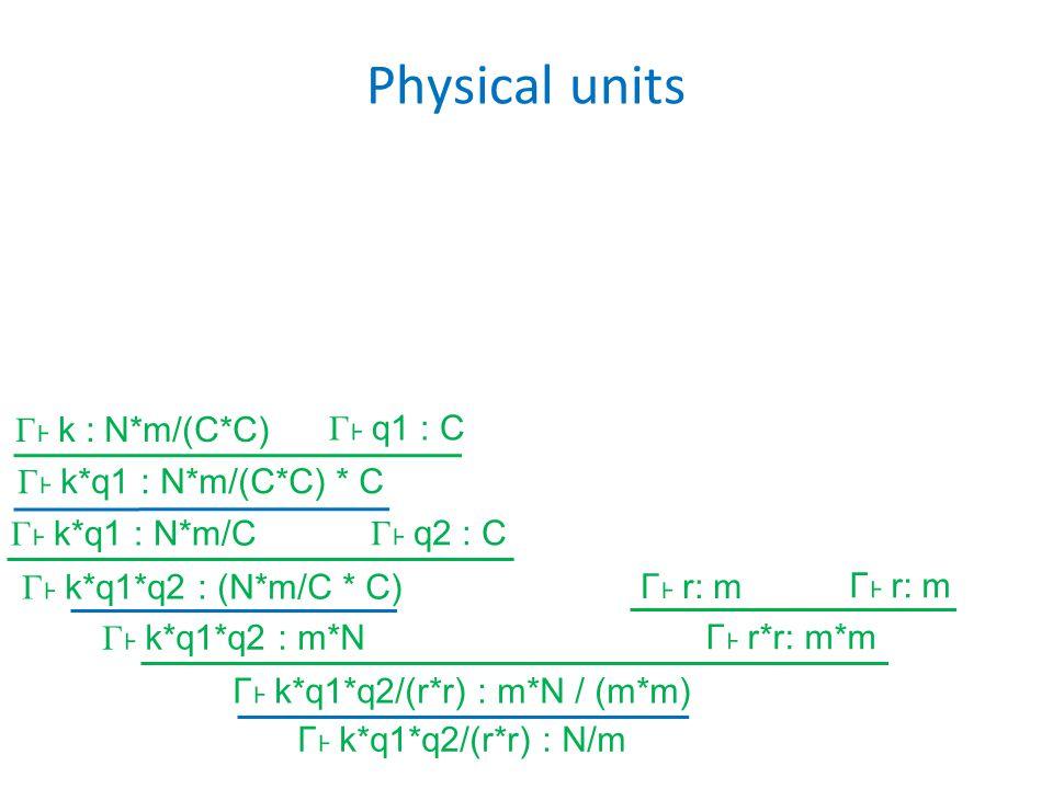 Physical units Γ k*q1 : N*m/C Γ k*q1*q2 : m*N Γ r*r: m*m Γ k*q1*q2/(r*r) : m*N / (m*m) Γ k*q1*q2/(r*r) : N/m Γ q2 : C Γ k*q1*q2 : (N*m/C * C) Γ k*q1 : N*m/(C*C) * C Γ k : N*m/(C*C) Γ q1 : C Γ r: m