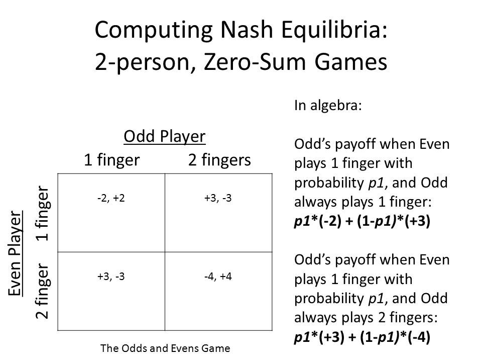 Computing Nash Equilibria: 2-person, Zero-Sum Games -2, +2+3, -3 -4, +4 1 finger2 fingers 2 finger 1 finger Odd Player Even Player The Odds and Evens