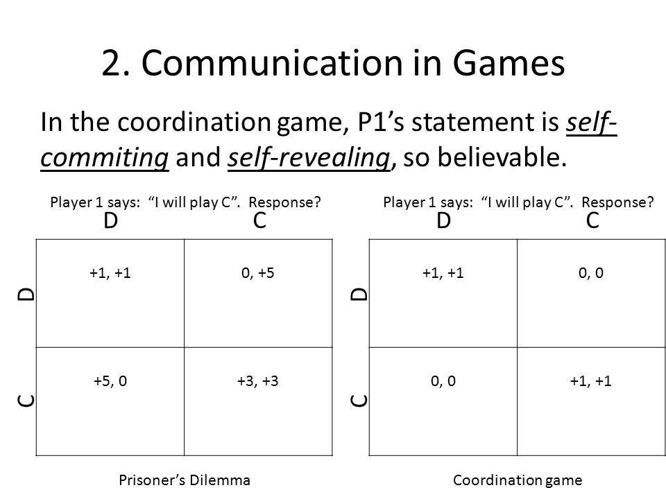 2. Communication in Games In the coordination game, P1's statement is self- commiting and self-revealing, so believable. +1, +10, +5 +5, 0+3, +3 D C C