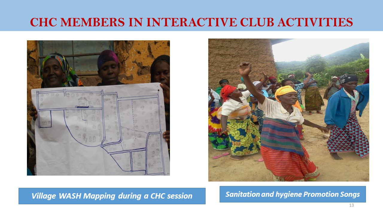 CHC MEMBERS IN INTERACTIVE CLUB ACTIVITIES Village WASH Mapping during a CHC session Sanitation and hygiene Promotion Songs 13