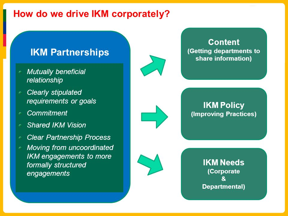 How do we drive IKM corporately.
