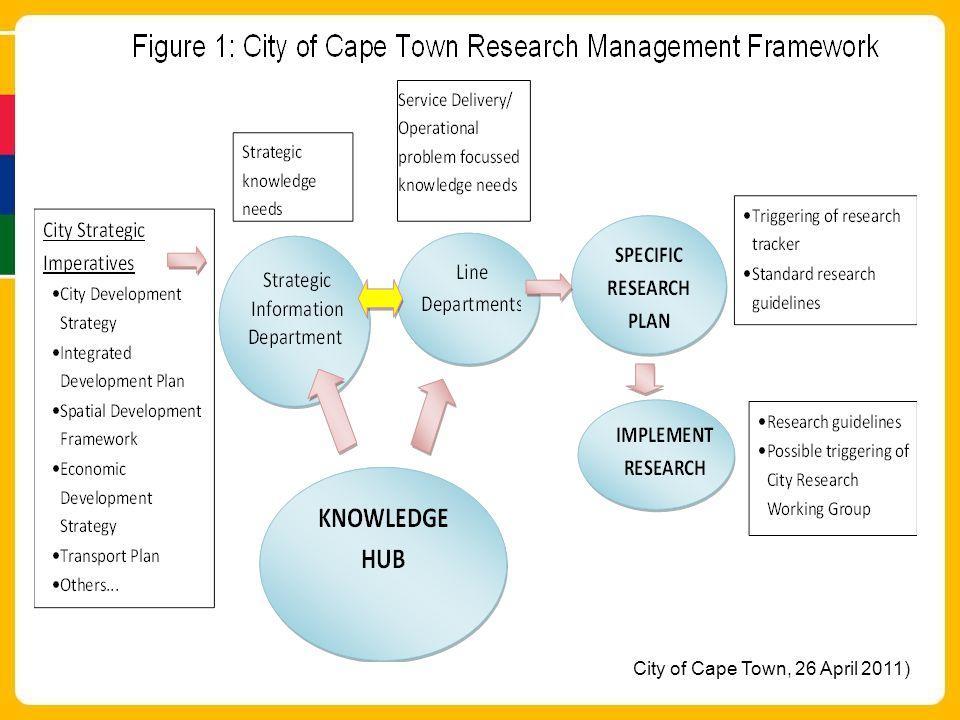 City of Cape Town, 26 April 2011)